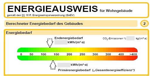 Energieausweis bonn
